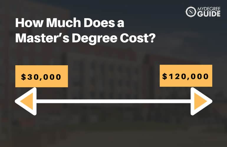 How Much Does a Master's Degree Cost?
