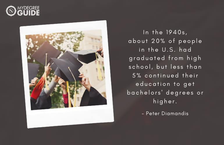 Different Types of Bachelor's Degrees