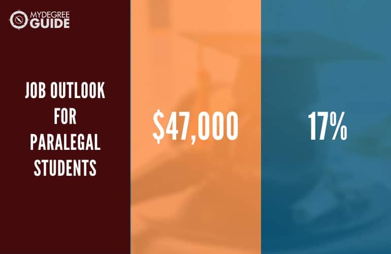 Job Outlook for Paralegal Students