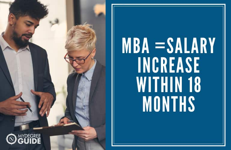 One Year Executive MBA Degree Value