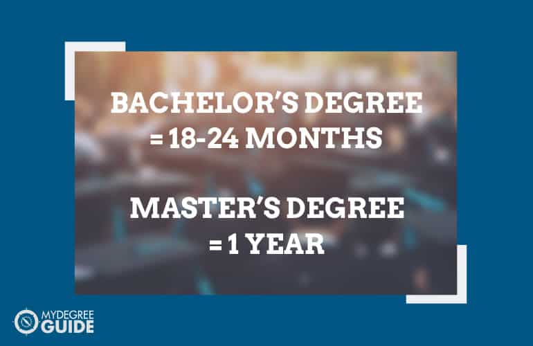 Accelerated Undergraduate Degree Programs - Time to Completion