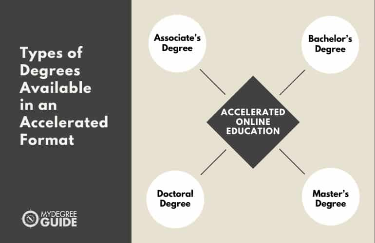 Types of Degrees Available in an Accelerated Format