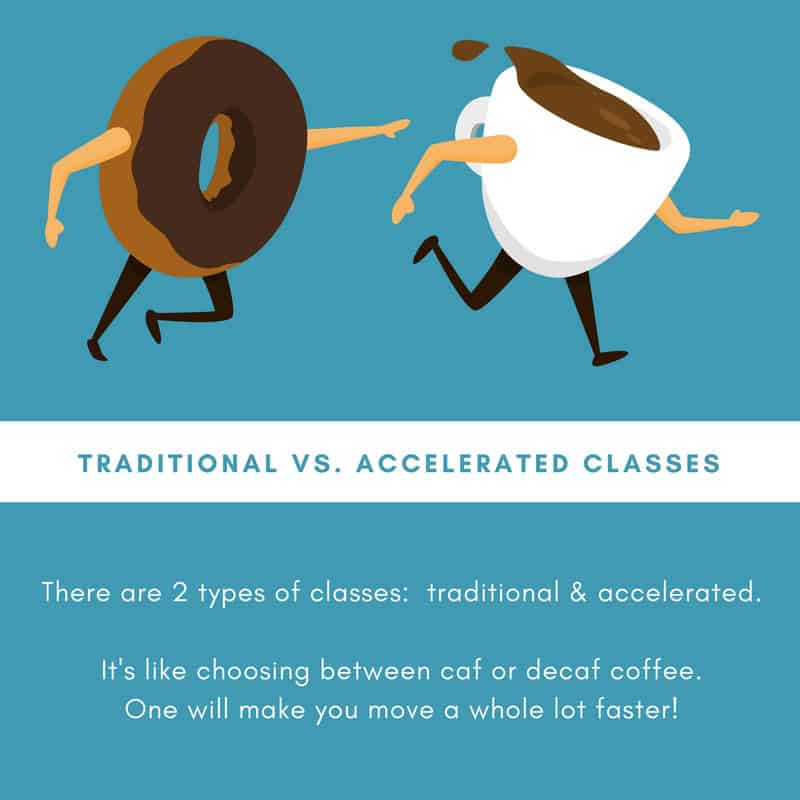 Accelerated vs. Traditional Classes Online