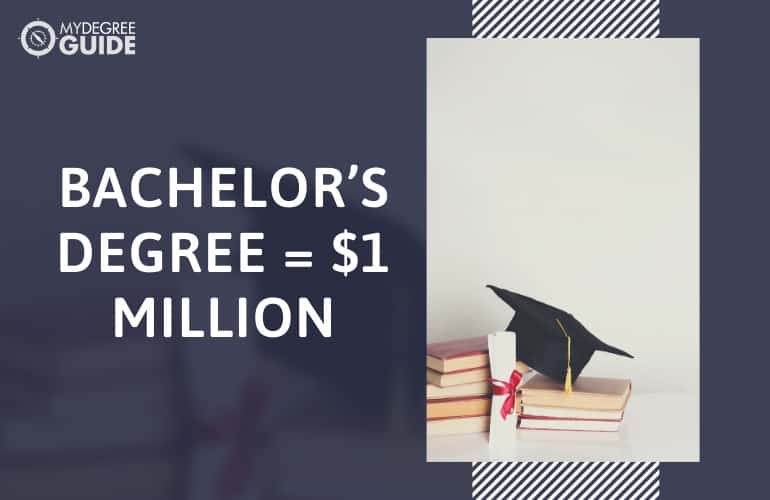 Is a College Education Worth the Cost