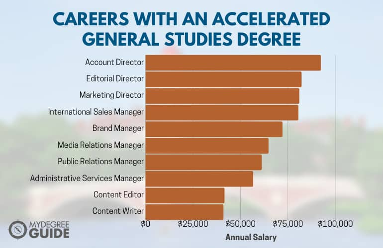 Careers with an Accelerated General Studies Degree