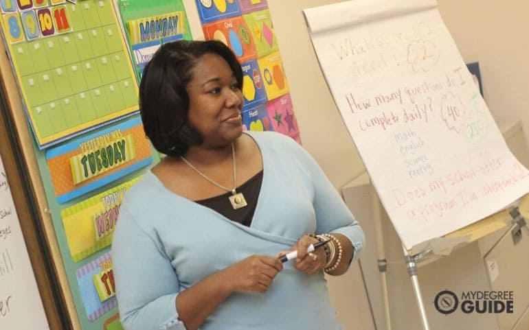 doctorate of education graduate teaching elementary students