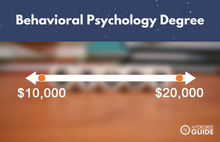 How Much Is a Master's in Behavioral Psychology?