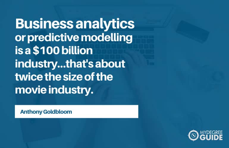 Sample Courses in an Online Master's in Business Analytics Program