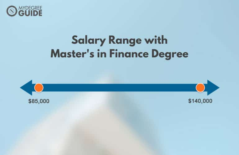 salary range for master's in Finance Degree holders