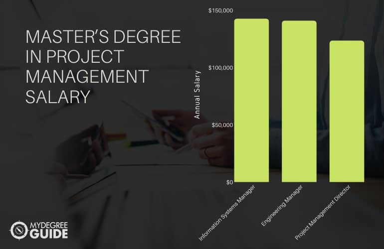 project management salary