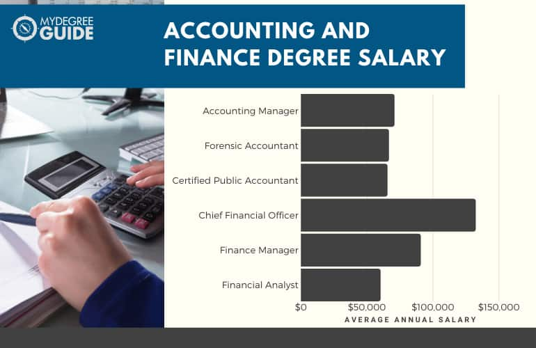 Accounting and Finance Degree Salary
