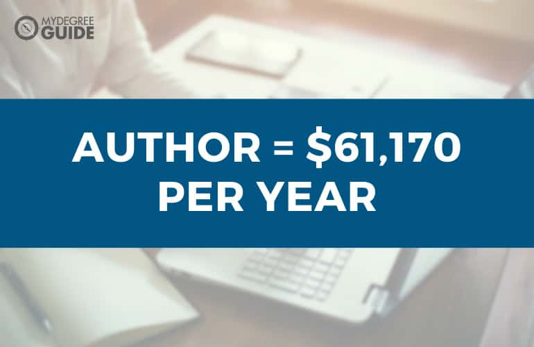What Affects an English Major's Salary