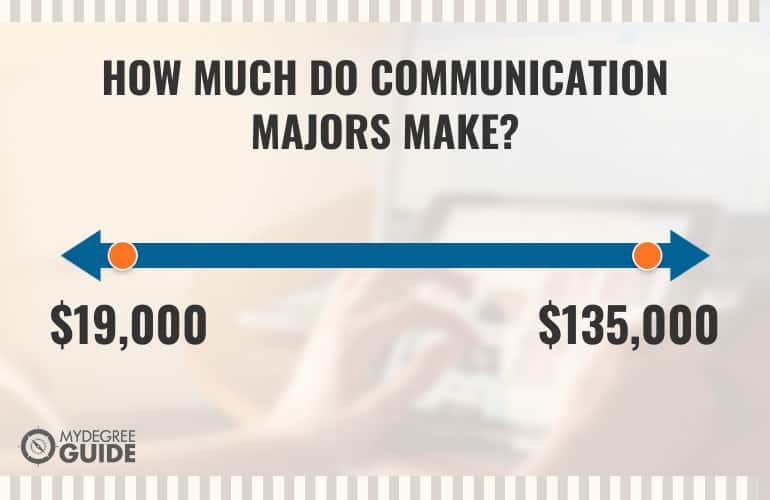 How Much Do Communication Majors Make