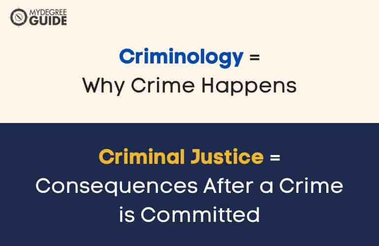 Associate Degree in Criminology