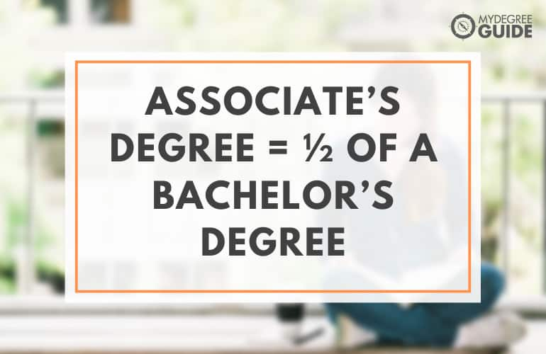 How Long Does It Take to Get a Bachelor's Degree After an Associate's Degree