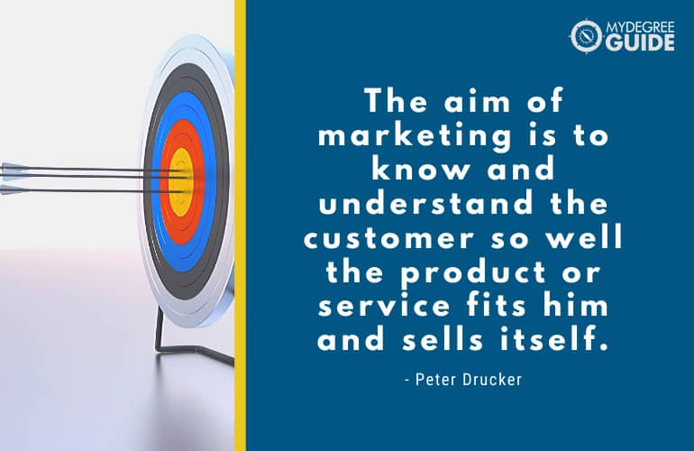 Courses for an Online Master's in Marketing
