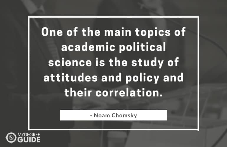 Courses for an Online Political Science Degree