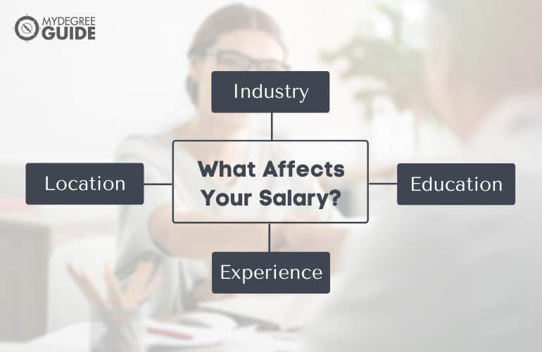 What Affects a Human Resources Career Salary