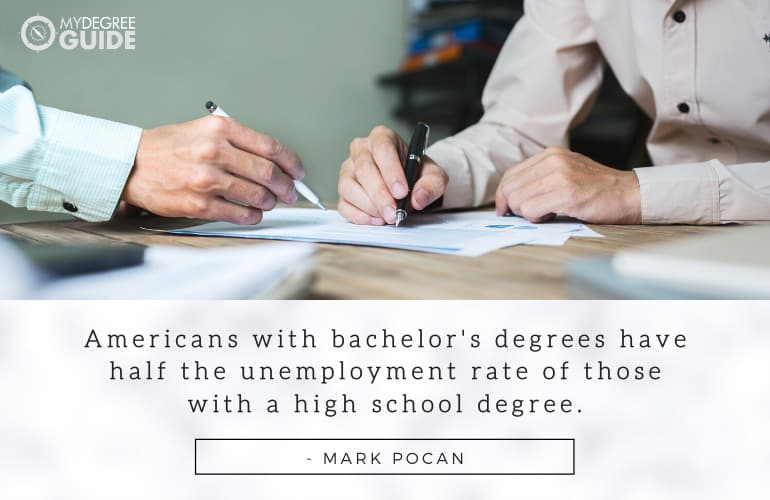 Is a Bachelor's Degree Worth It