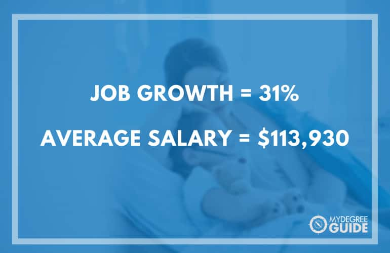 Nurse Practitioner Careers and Salary
