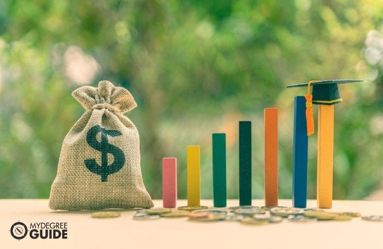 financial aid for Organizational Leadership students