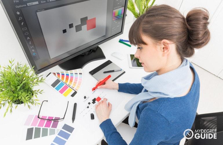 Multimedia Design Career
