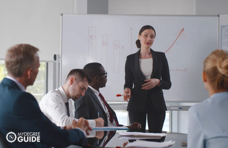 Dual-Degree MBA Advantage