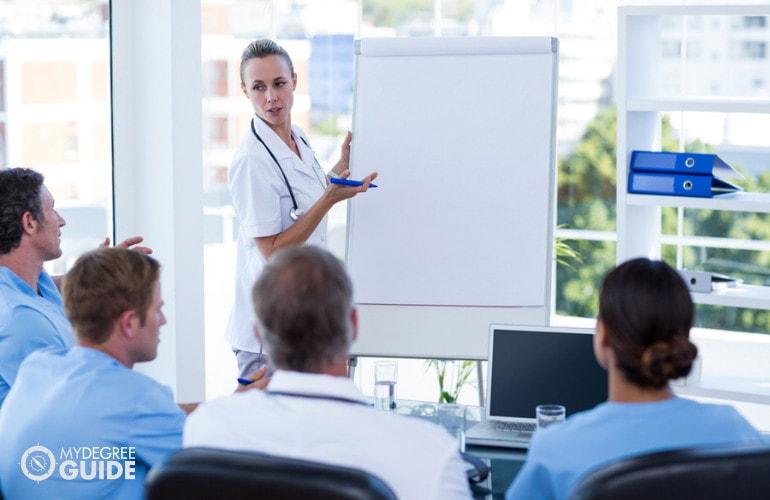 MBA & MPH Dual Degree Programs