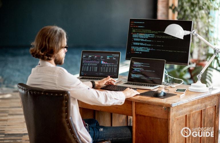 Cloud Computing Curriculum