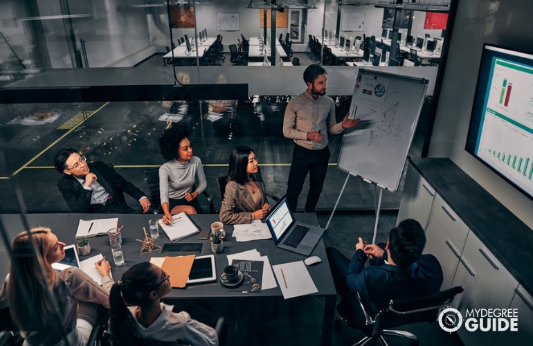 Network Administration Professional Organizations